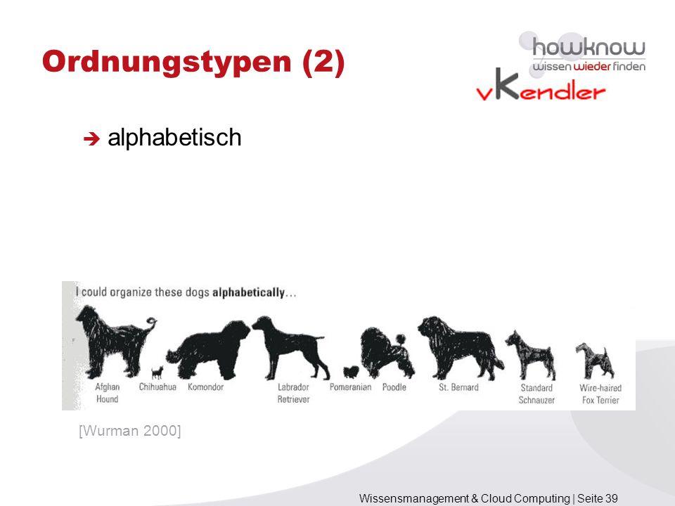 Ordnungstypen (2) alphabetisch [Wurman 2000]